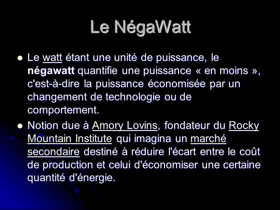 Le NégaWatt Le watt étant une unité de puissance, le négawatt quantifie une puissance « en moins », c'est-à-dire la puissance économisée par un change