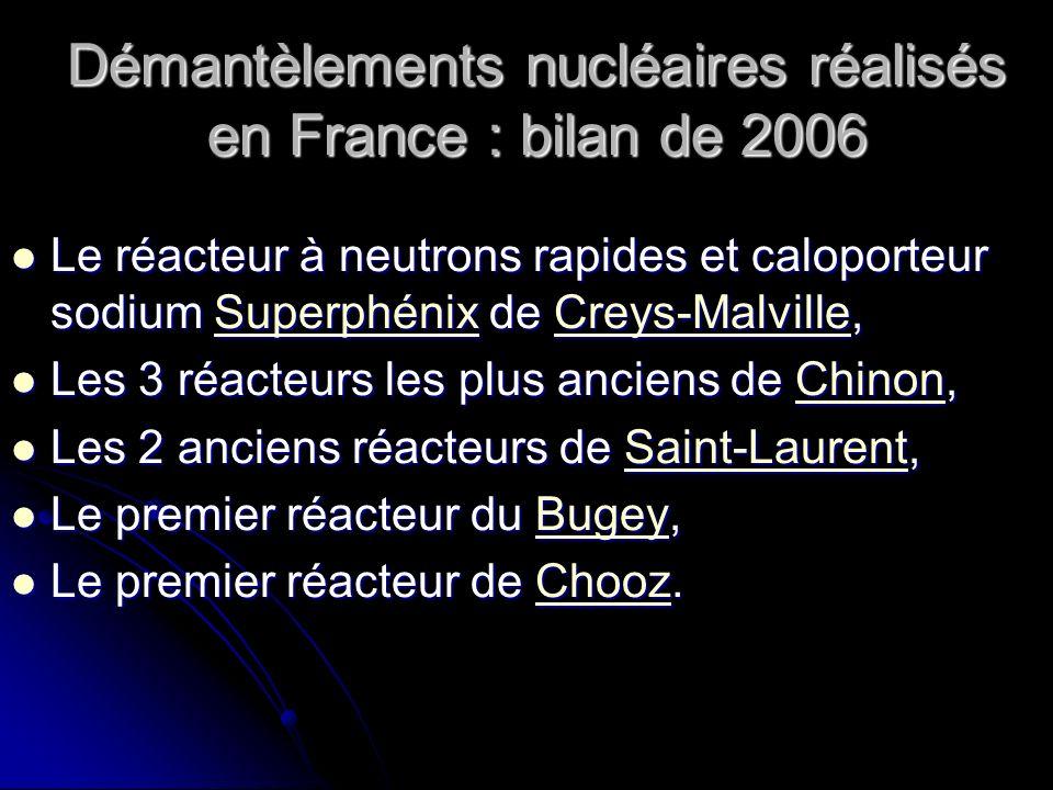 Démantèlements nucléaires réalisés en France : bilan de 2006 Le réacteur à neutrons rapides et caloporteur sodium Superphénix de Creys-Malville, Le ré