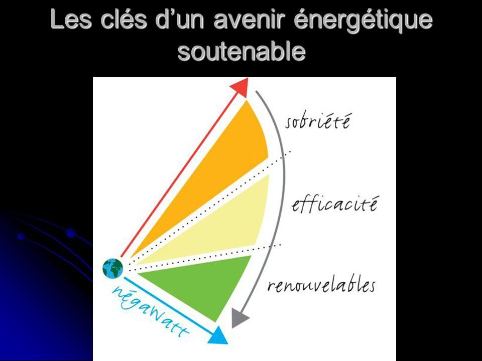Les clés dun avenir énergétique soutenable