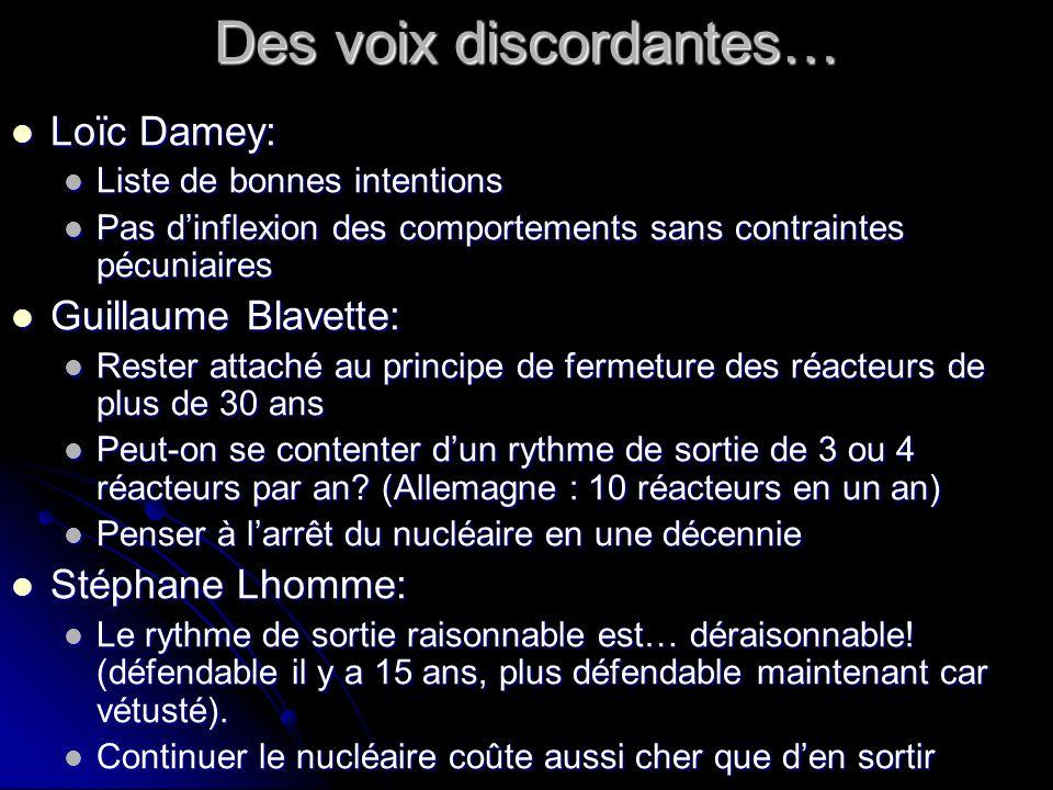 Des voix discordantes… Loïc Damey: Loïc Damey: Liste de bonnes intentions Liste de bonnes intentions Pas dinflexion des comportements sans contraintes