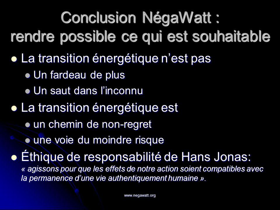 www.negawatt.org Conclusion NégaWatt : rendre possible ce qui est souhaitable La transition énergétique nest pas La transition énergétique nest pas Un