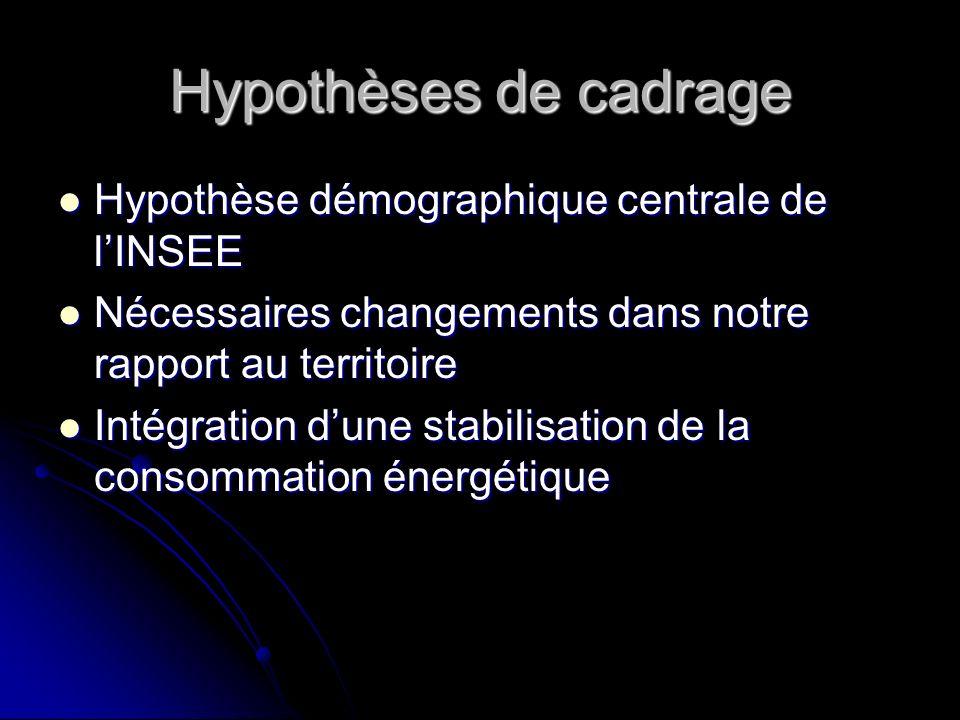 Hypothèses de cadrage Hypothèse démographique centrale de lINSEE Hypothèse démographique centrale de lINSEE Nécessaires changements dans notre rapport