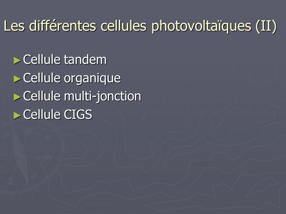 Les différentes cellules photovoltaïques (II) Cellule tandem Cellule tandem Cellule organique Cellule organique Cellule multi-jonction Cellule multi-j