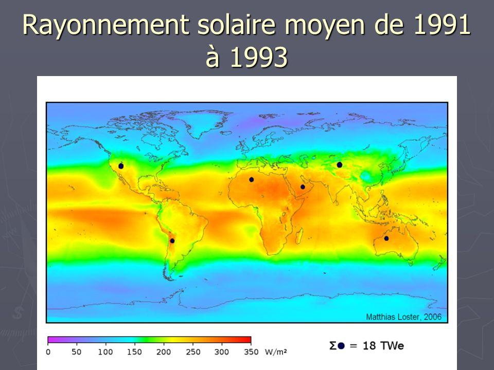 Rayonnement solaire moyen de 1991 à 1993