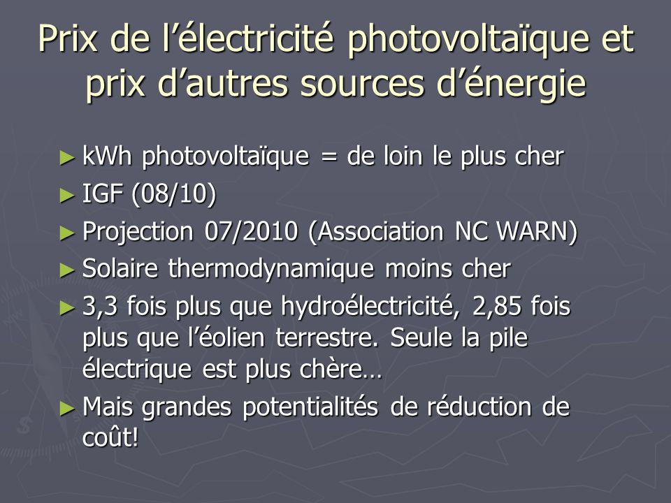 Prix de lélectricité photovoltaïque et prix dautres sources dénergie kWh photovoltaïque = de loin le plus cher kWh photovoltaïque = de loin le plus ch