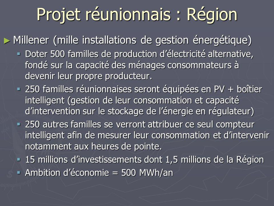 Projet réunionnais : Région Millener (mille installations de gestion énergétique) Millener (mille installations de gestion énergétique) Doter 500 fami