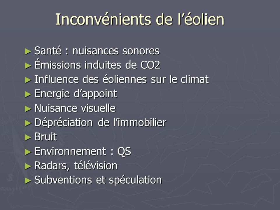 Inconvénients de léolien Santé : nuisances sonores Santé : nuisances sonores Émissions induites de CO2 Émissions induites de CO2 Influence des éolienn