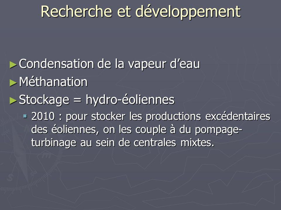 Recherche et développement Condensation de la vapeur deau Condensation de la vapeur deau Méthanation Méthanation Stockage = hydro-éoliennes Stockage =