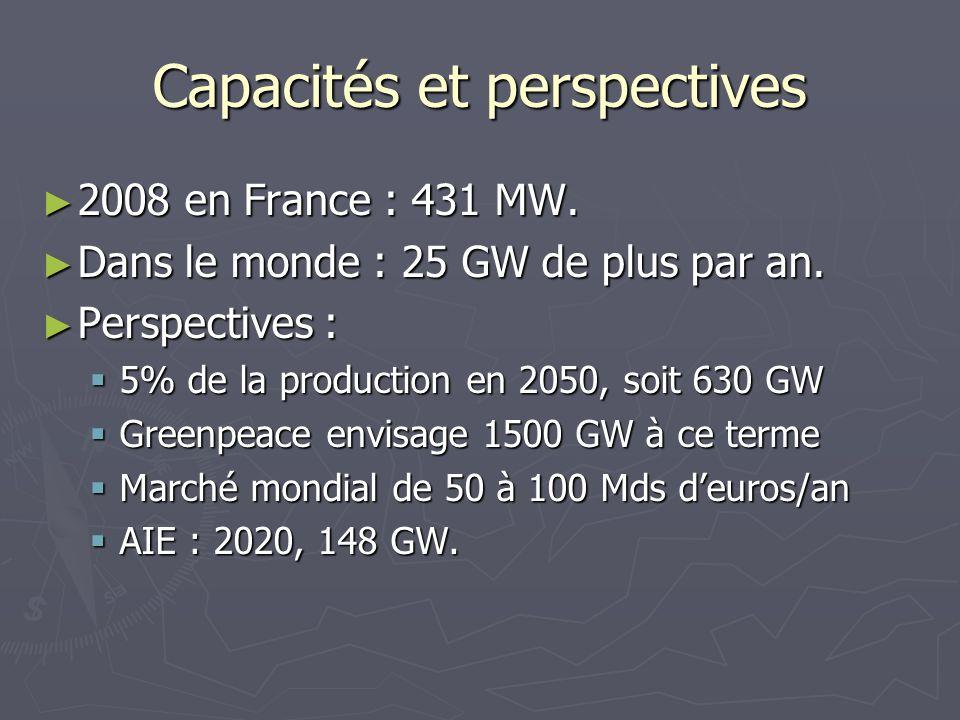 Capacités et perspectives 2008 en France : 431 MW. 2008 en France : 431 MW. Dans le monde : 25 GW de plus par an. Dans le monde : 25 GW de plus par an