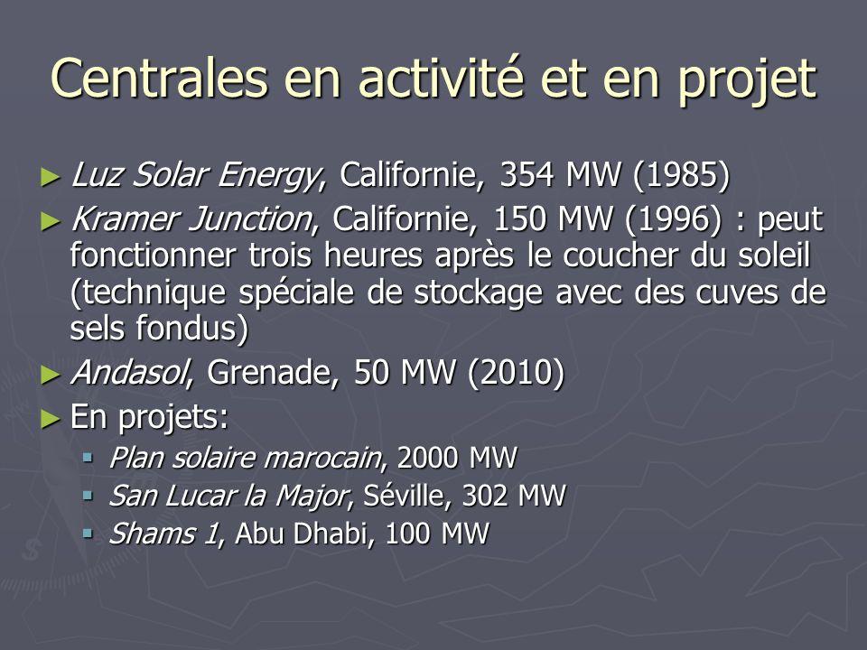 Centrales en activité et en projet Luz Solar Energy, Californie, 354 MW (1985) Luz Solar Energy, Californie, 354 MW (1985) Kramer Junction, Californie