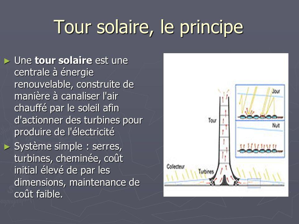 Tour solaire, le principe Une tour solaire est une centrale à énergie renouvelable, construite de manière à canaliser l'air chauffé par le soleil afin