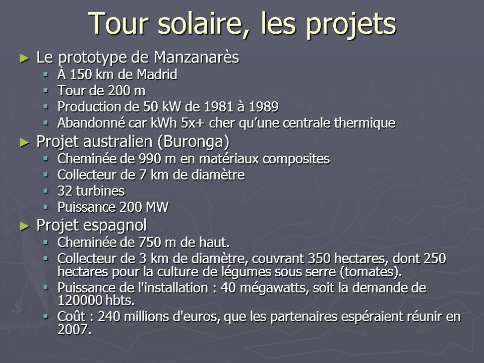 Tour solaire, les projets Le prototype de Manzanarès Le prototype de Manzanarès À 150 km de Madrid À 150 km de Madrid Tour de 200 m Tour de 200 m Prod