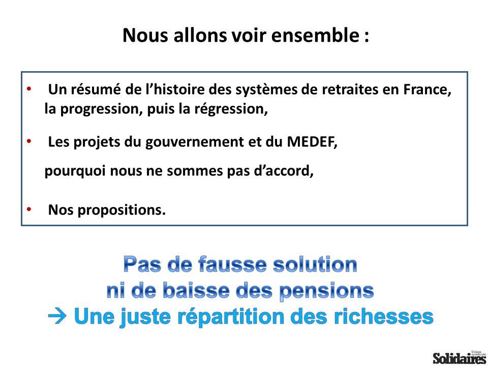 Les revendications de Solidaires Lobjectif dun système de retraite….
