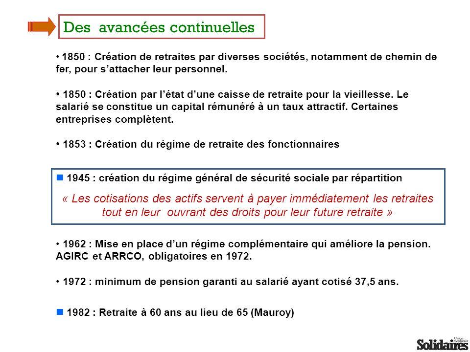 LINEGAL PARTAGE DE LA RICHESSE CREEE Les dividendes versés aux actionnaires (chiffres connus depuis 1993) ont explosé .