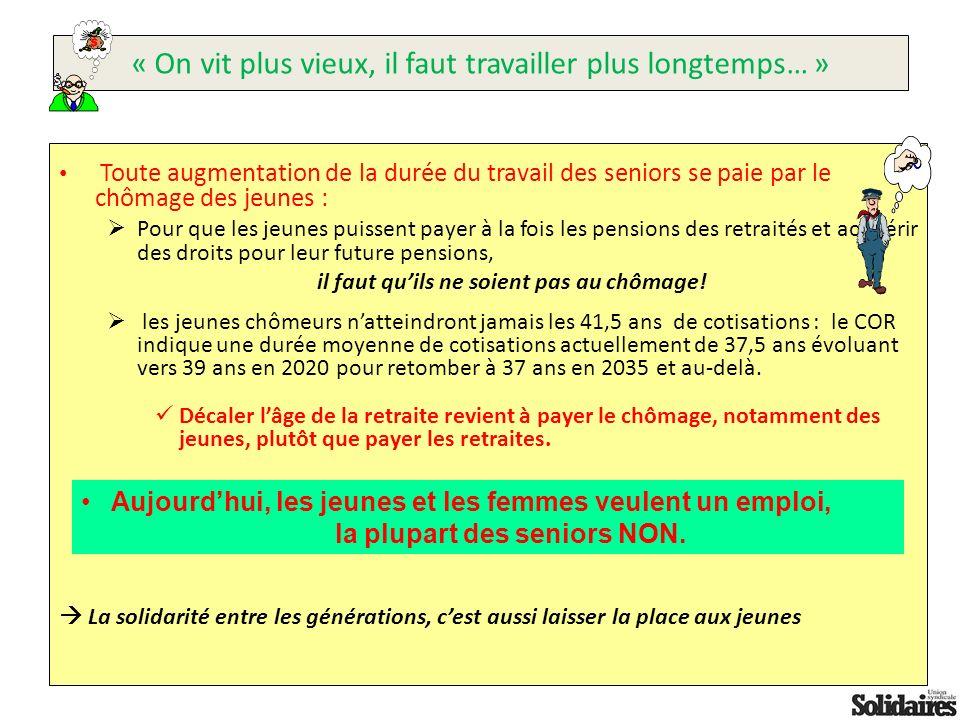 « Trop de retraités, pas assez dactifs » Aujourdhui 1,8 cotisant pour 1 retraité.