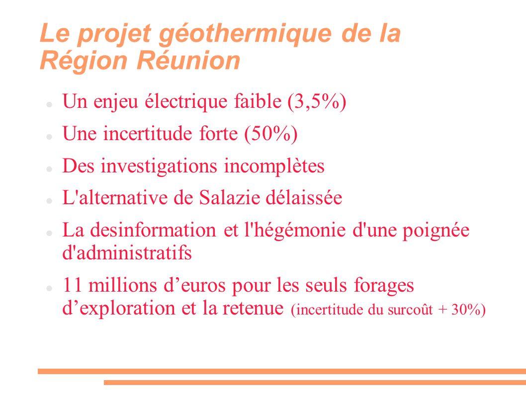 Le projet géothermique de la Région Réunion Un enjeu électrique faible (3,5%) Une incertitude forte (50%) Des investigations incomplètes L'alternative