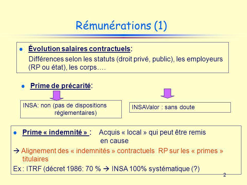 2 Rémunérations (1) l Évolution salaires contractuels : Différences selon les statuts (droit privé, public), les employeurs (RP ou état), les corps….