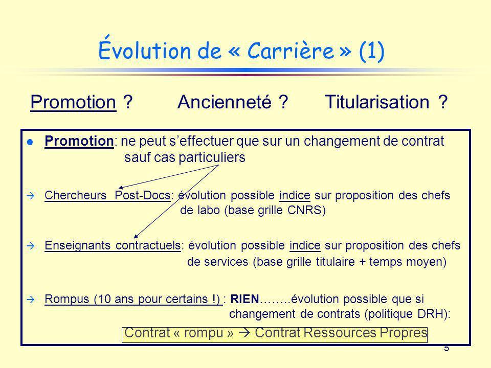 5 Évolution de « Carrière » (1) l Promotion: ne peut seffectuer que sur un changement de contrat sauf cas particuliers Chercheurs Post-Docs: évolution