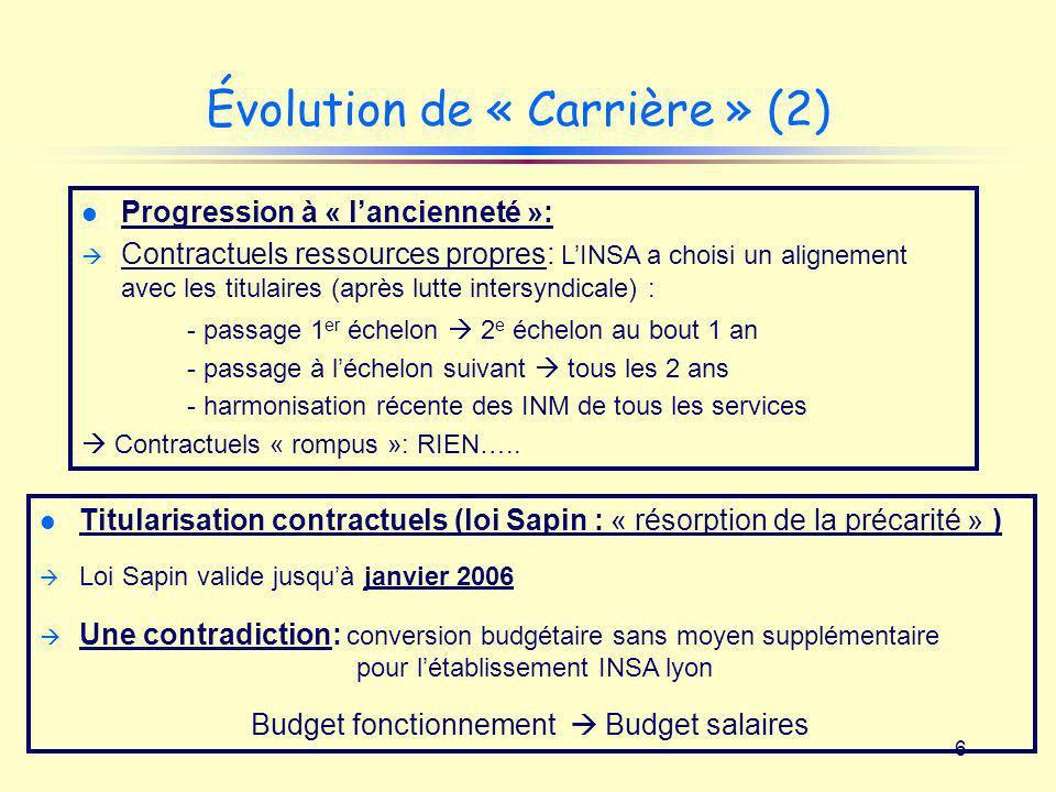 6 Évolution de « Carrière » (2) l Progression à « lancienneté »: Contractuels ressources propres: LINSA a choisi un alignement avec les titulaires (ap