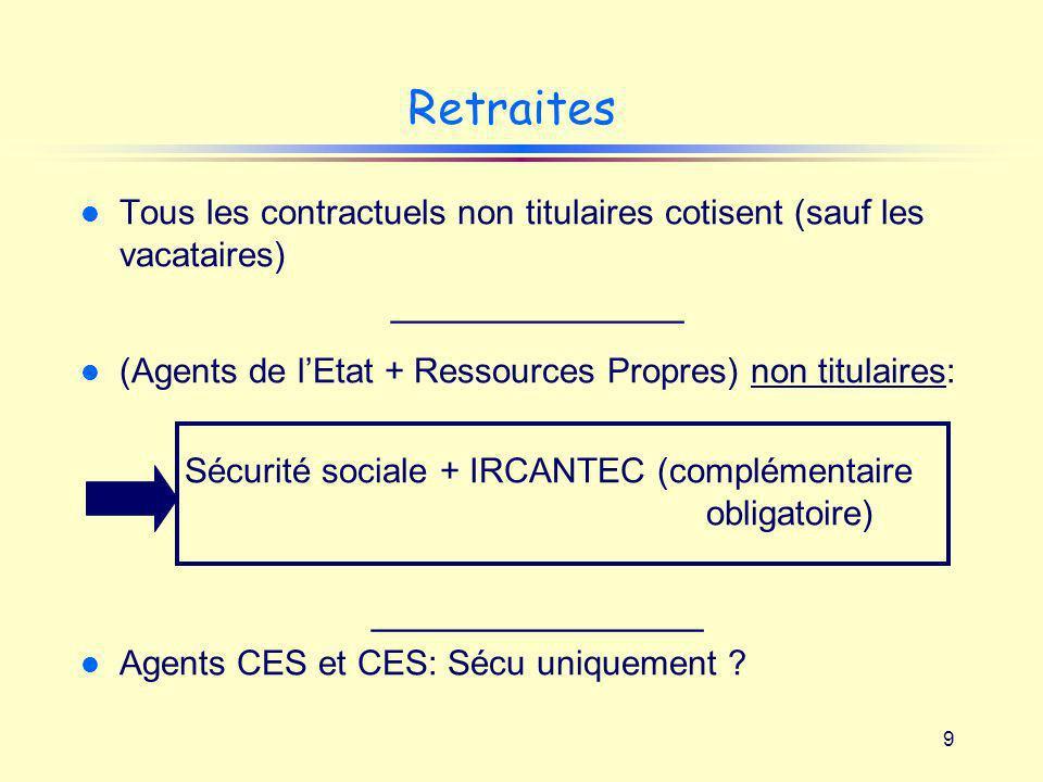9 Retraites l Tous les contractuels non titulaires cotisent (sauf les vacataires) _______________ l (Agents de lEtat + Ressources Propres) non titulai