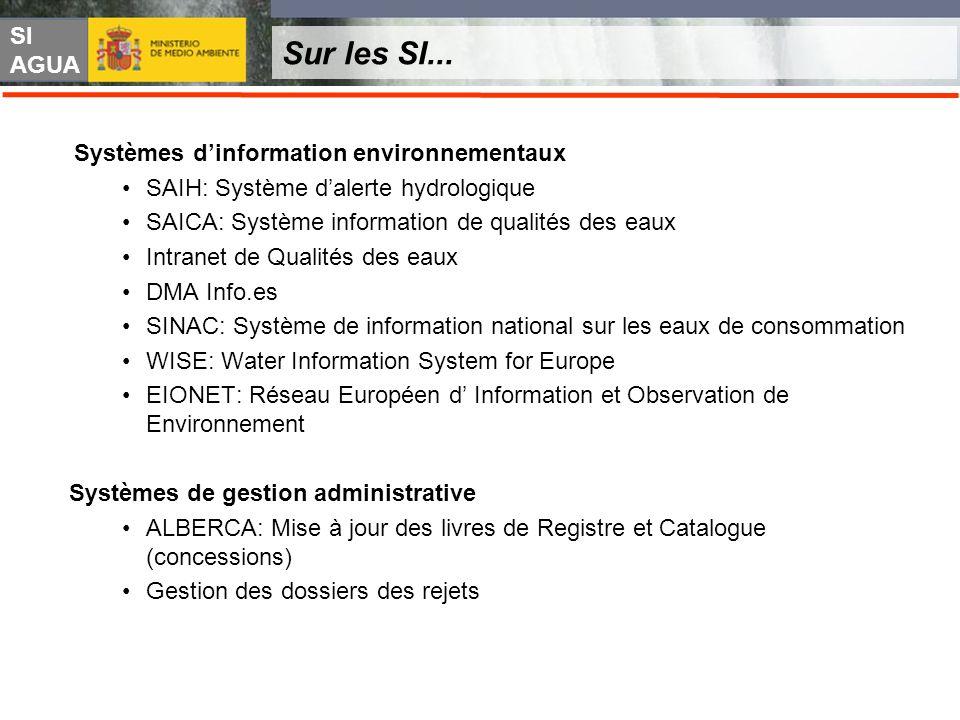 SI AGUA Sur les SI... Systèmes dinformation environnementaux SAIH: Système dalerte hydrologique SAICA: Système information de qualités des eaux Intran
