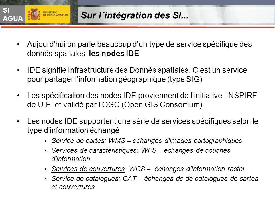 SI AGUA Sur l´intégration des SI... Aujourd'hui on parle beaucoup dun type de service spécifique des donnés spatiales: les nodes IDE IDE signifie Infr