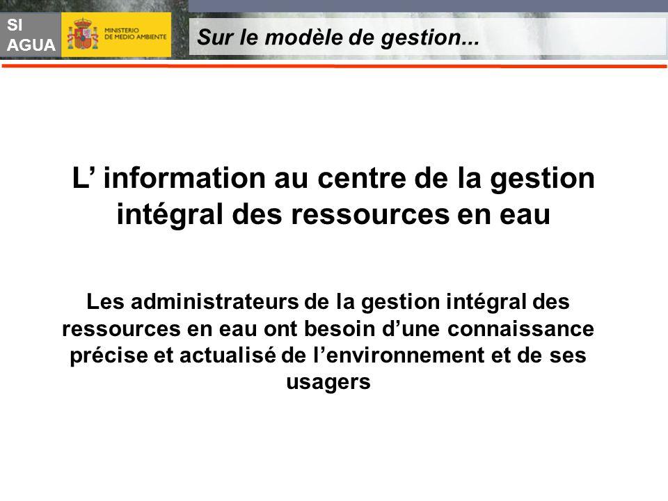 SI AGUA Sur le modèle de gestion... L information au centre de la gestion intégral des ressources en eau Les administrateurs de la gestion intégral de