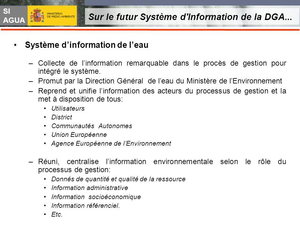 SI AGUA Sur le futur Système d'Information de la DGA... Système dinformation de leau –Collecte de linformation remarquable dans le procès de gestion p