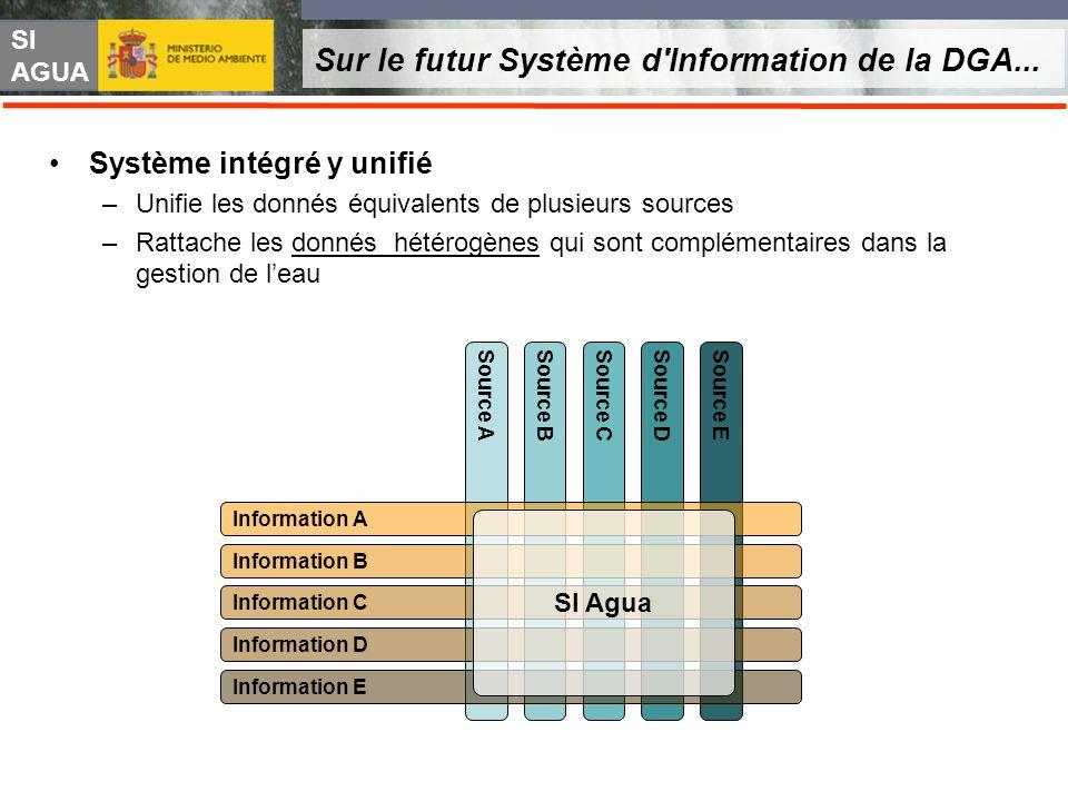 SI AGUA Sur le futur Système d'Information de la DGA... Système intégré y unifié –Unifie les donnés équivalents de plusieurs sources –Rattache les don