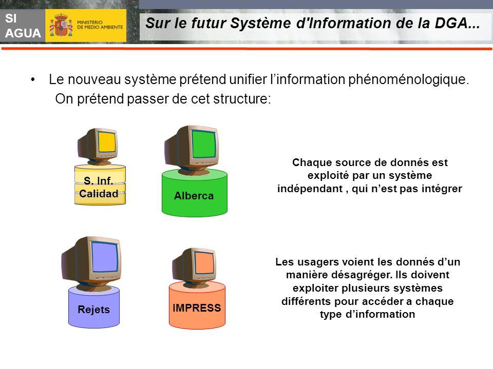 SI AGUA Sur le futur Système d'Information de la DGA... Le nouveau système prétend unifier linformation phénoménologique. On prétend passer de cet str