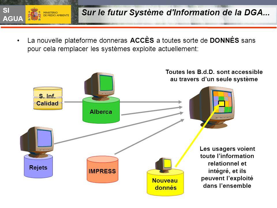 SI AGUA Sur le futur Système d'Information de la DGA... La nouvelle plateforme donneras ACCÈS a toutes sorte de DONNÉS sans pour cela remplacer les sy
