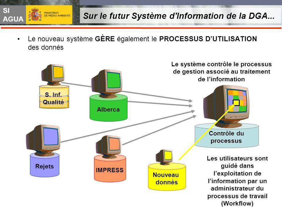 SI AGUA Sur le futur Système d'Information de la DGA... Le nouveau système GÈRE également le PROCESSUS DUTILISATION des donnés Contrôle du processus N