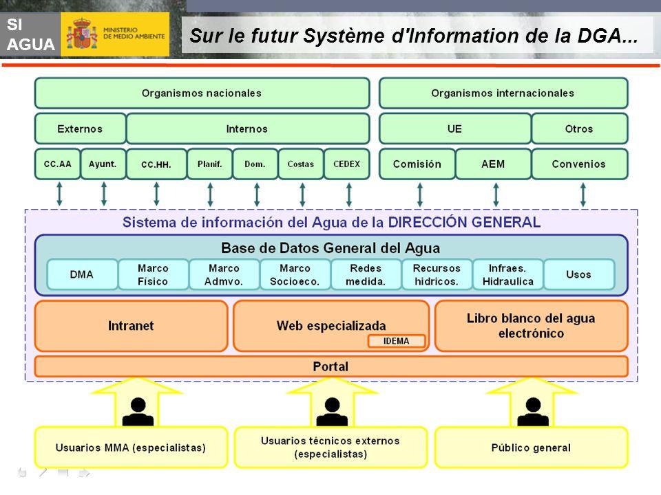 SI AGUA Sur le futur Système d'Information de la DGA...