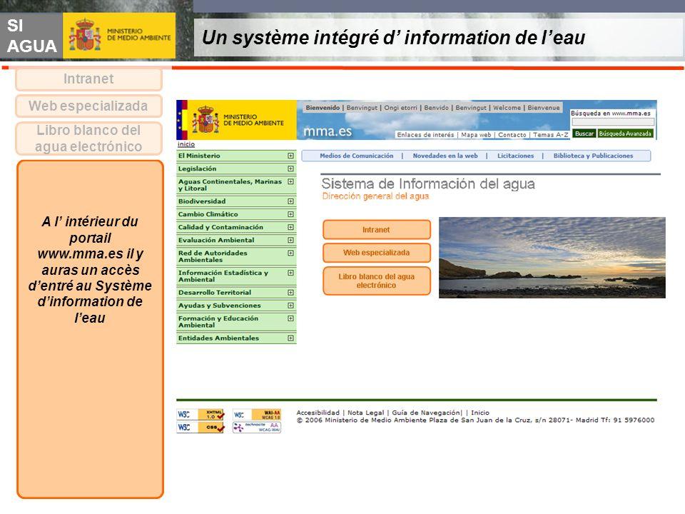 SI AGUA Un système intégré d information de leau Intranet Web especializada Libro blanco del agua electrónico A l intérieur du portail www.mma.es il y