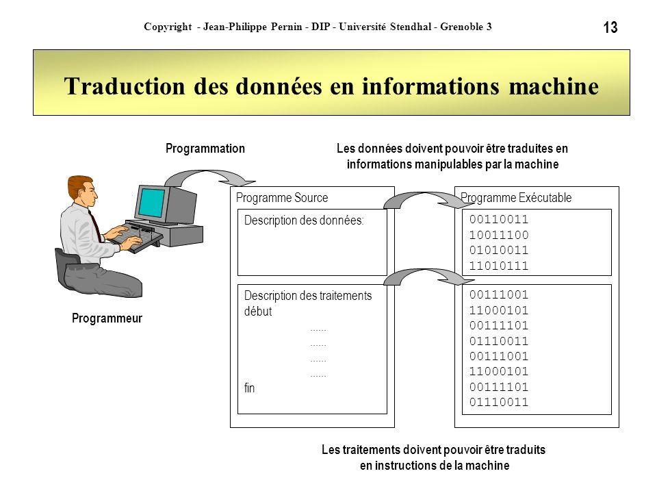 13 Copyright - Jean-Philippe Pernin - DIP - Université Stendhal - Grenoble 3 Traduction des données en informations machine Programme Source Descripti