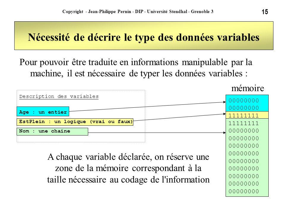 15 Copyright - Jean-Philippe Pernin - DIP - Université Stendhal - Grenoble 3 Nécessité de décrire le type des données variables Pour pouvoir être trad