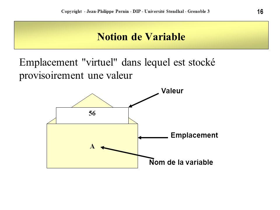 16 Copyright - Jean-Philippe Pernin - DIP - Université Stendhal - Grenoble 3 56 Notion de Variable Emplacement