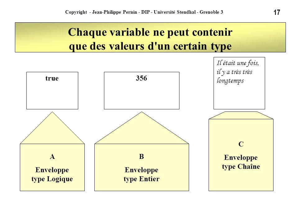 17 Copyright - Jean-Philippe Pernin - DIP - Université Stendhal - Grenoble 3 Chaque variable ne peut contenir que des valeurs d'un certain type A Enve
