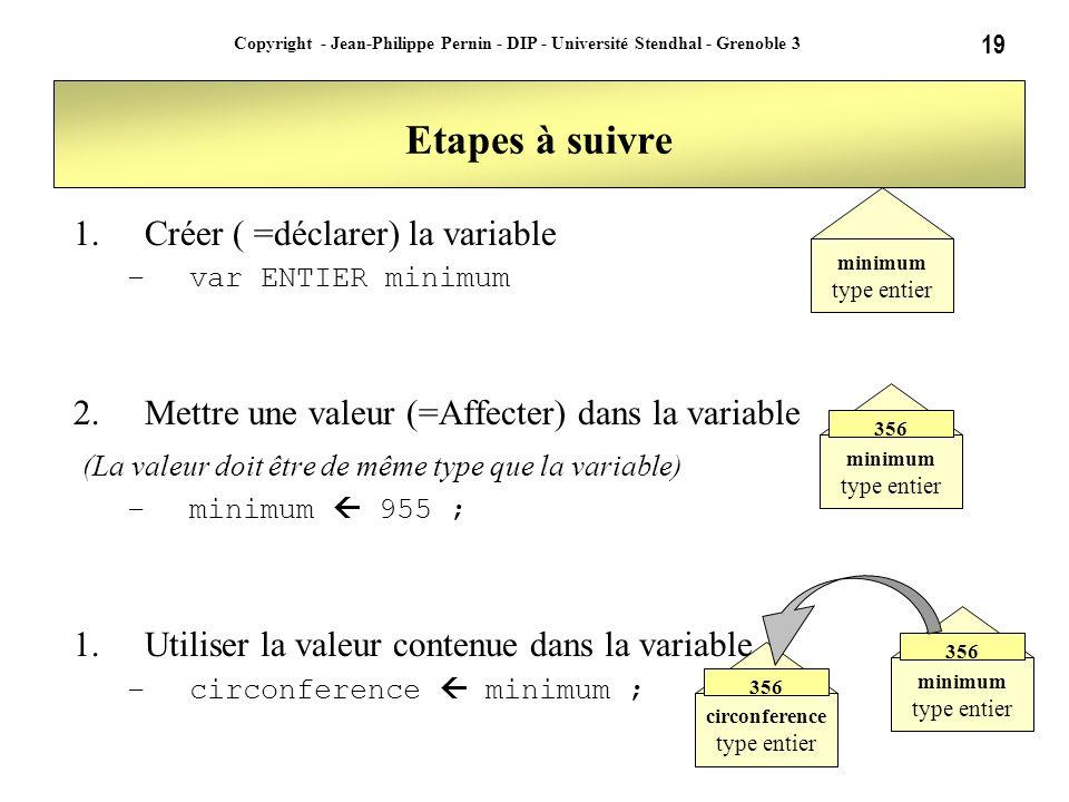 19 Copyright - Jean-Philippe Pernin - DIP - Université Stendhal - Grenoble 3 Etapes à suivre 1.Créer ( =déclarer) la variable –var ENTIER minimum 2.Me