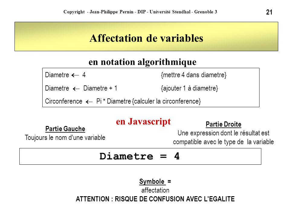 21 Copyright - Jean-Philippe Pernin - DIP - Université Stendhal - Grenoble 3 Affectation de variables Diametre = 4 Diametre 4{mettre 4 dans diametre}