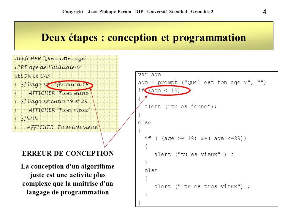 5 Copyright - Jean-Philippe Pernin - DIP - Université Stendhal - Grenoble 3 Algorithme : une première définition Combinaison d actions qui agissent sur des données –Qu est ce qu une action .