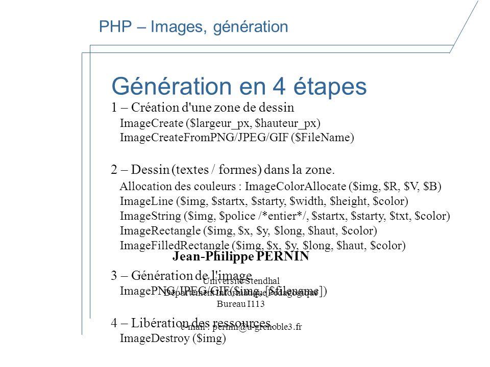 Jean-Philippe PERNIN Université Stendhal Département Informatique Pédagogique Bureau I113 e-mail : pernin@u-grenoble3.fr PHP – Images, rappels Les for