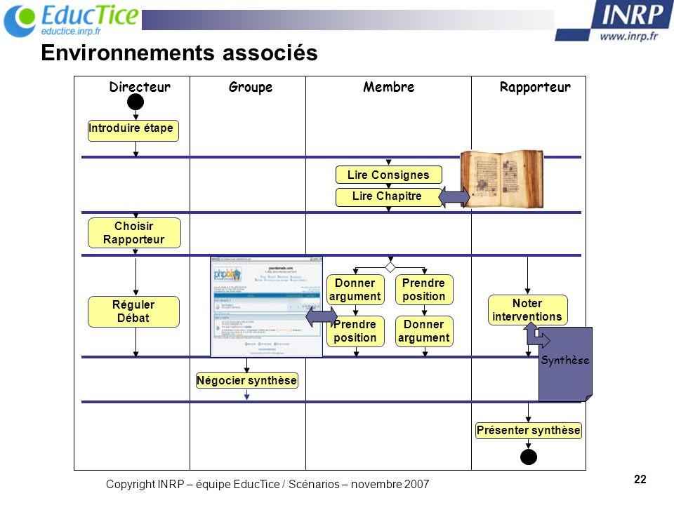 Copyright INRP – équipe EducTice / Scénarios – novembre 2007 23 Un pas mobilisateur vers la mutualisation et linteropérabilité, mais...