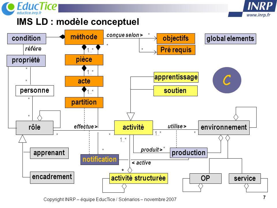 Copyright INRP – équipe EducTice / Scénarios – novembre 2007 8 Actes en séquence Partitions en parallèle Organisation : scénario 1..* 1 méthode acte partition 1..* pièce