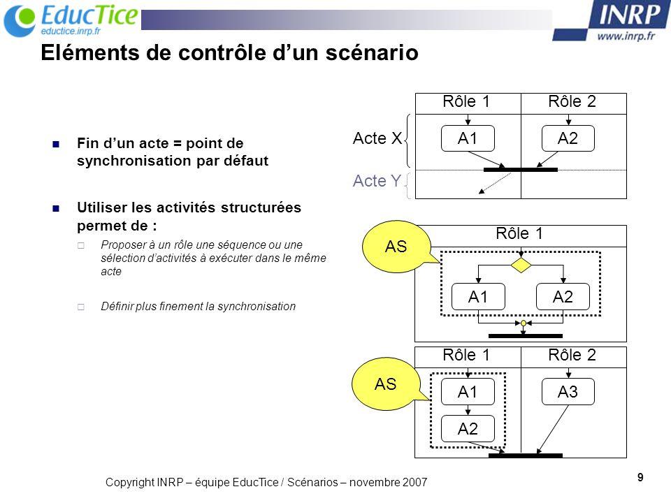 Copyright INRP – équipe EducTice / Scénarios – novembre 2007 10 (1) Analyse du texte descriptif Texte descriptif du scénario pédagogique (2) Diagramme dactivités UML (3) Document XML conforme IMS LD Processus de modélisation