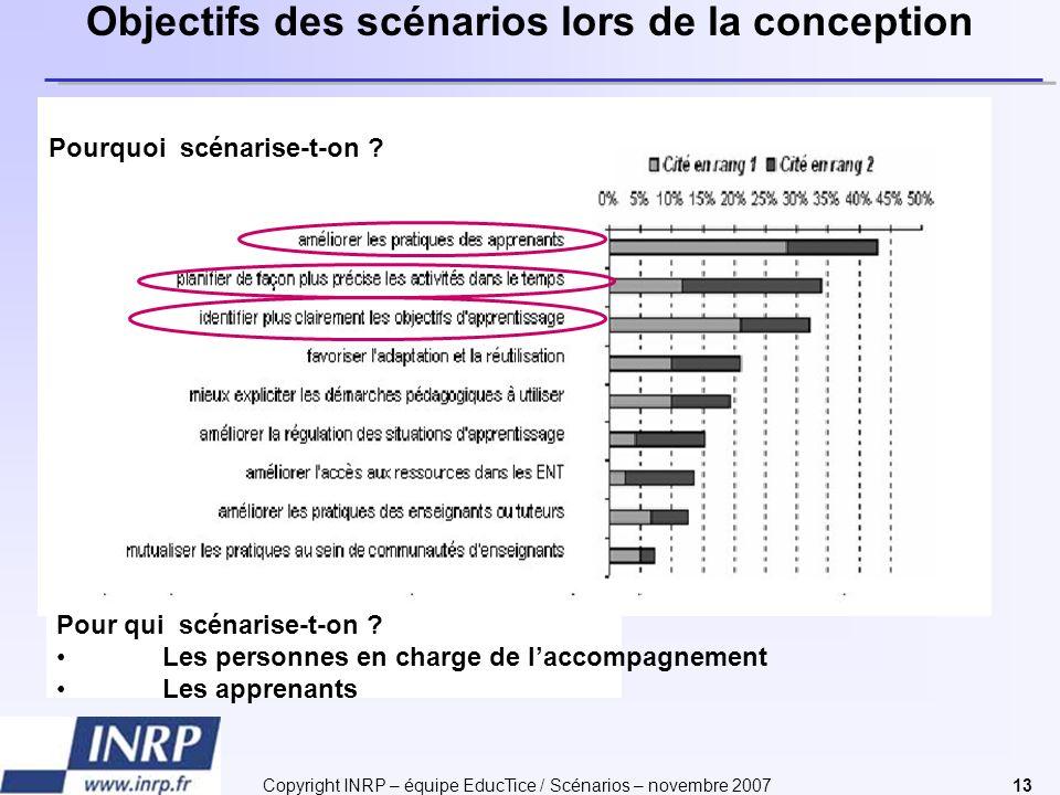 Copyright INRP – équipe EducTice / Scénarios – novembre 200713 Objectifs des scénarios lors de la conception Pourquoi scénarise-t-on ? Pour qui scénar