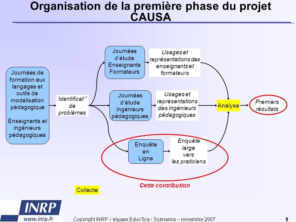Copyright INRP – équipe EducTice / Scénarios – novembre 20078 Journées de formation aux langages et outils de modélisation pédagogique Enseignants et
