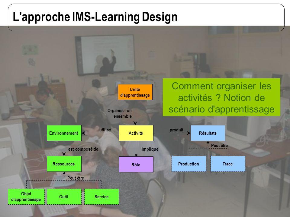 15 Copyright J.P. Pernin – Master Le Mans – Dec. 2006 L'approche IMS-Learning Design Peut être TraceProduction ServiceOutil Objet d'apprentissage Peut
