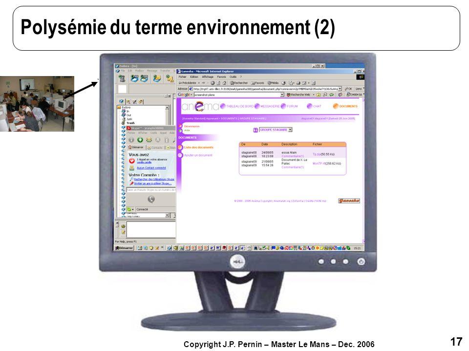 17 Copyright J.P. Pernin – Master Le Mans – Dec. 2006 Polysémie du terme environnement (2)