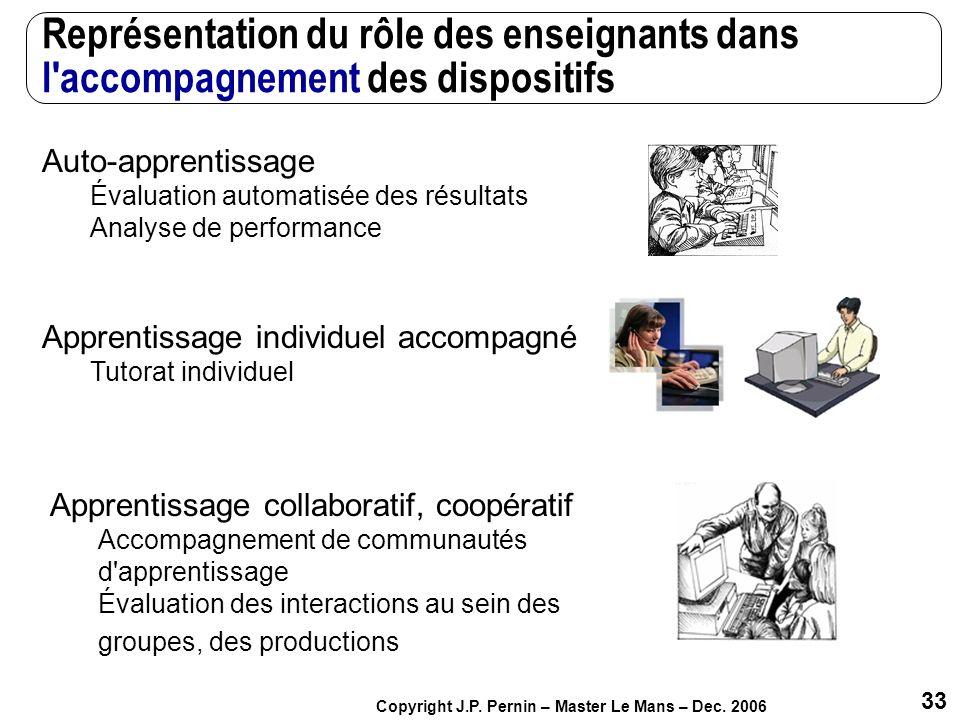 33 Copyright J.P. Pernin – Master Le Mans – Dec. 2006 Représentation du rôle des enseignants dans l'accompagnement des dispositifs Auto-apprentissage